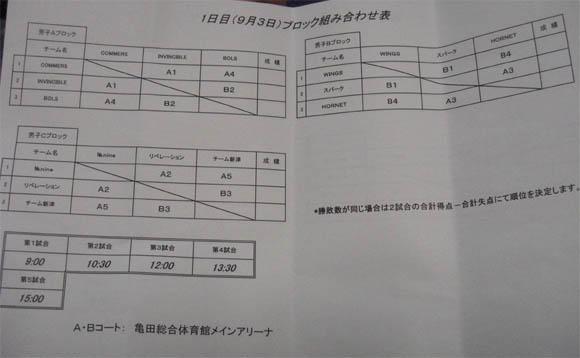 1日目組み合わせ表