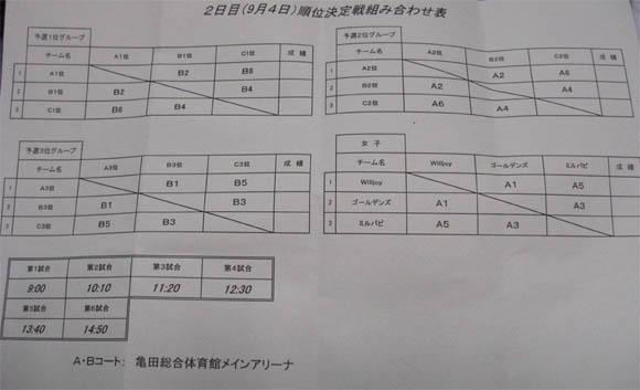2日目組み合わせ表