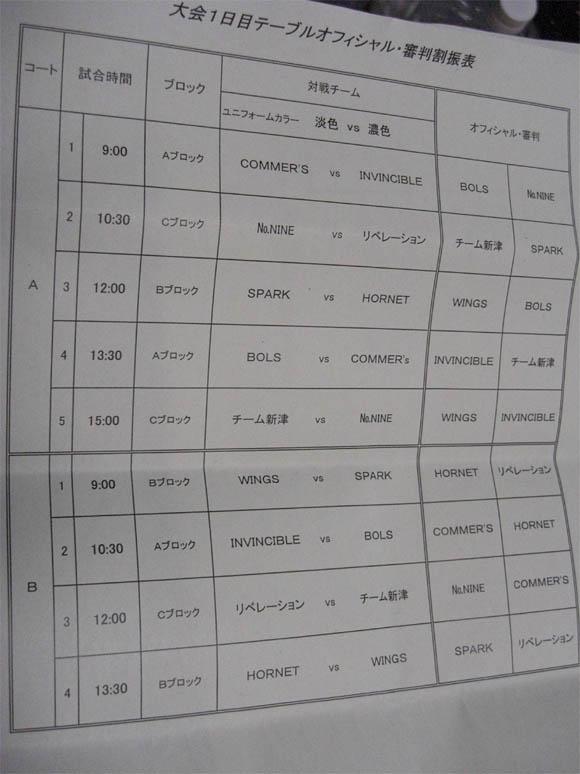 1日目オフィシャル審判割振表