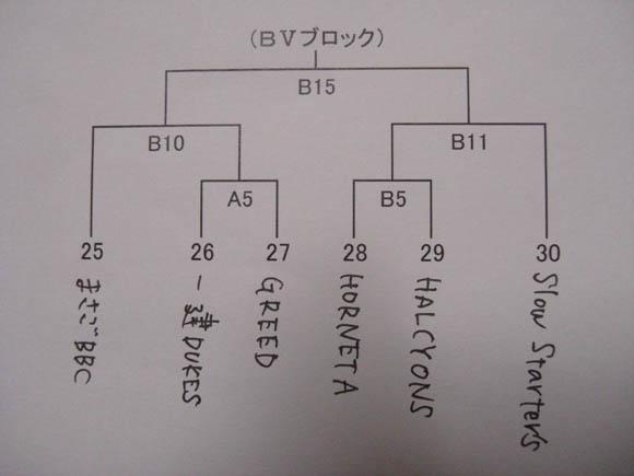 B5ブロック組み合わせ