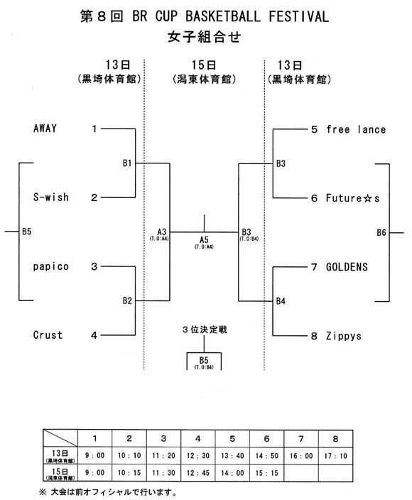 2013BRカップ男子トーナメント表