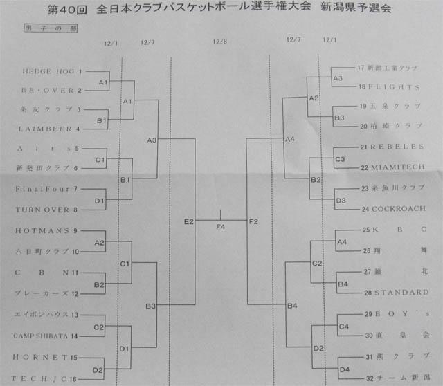 2013クラブ選手権組み合わせ男子