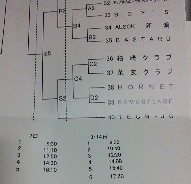 北陸選手権2014組み合わせ