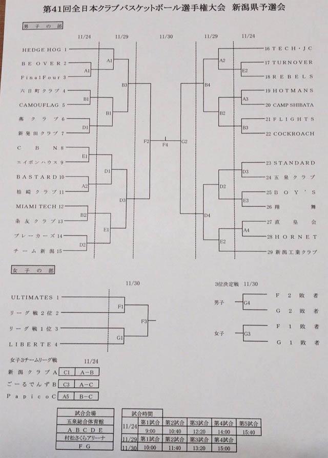 2014クラブトーナメント組み合わせ
