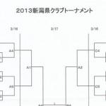 2013新潟県クラブトーナメント組み合わせ