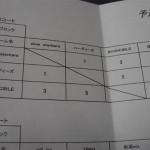 亀田カップ詳細