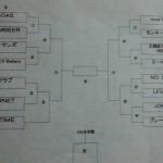 Next Game 8.28(Sun.) BRS杯