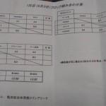 Next Game 9.3(Sut.)9.4(Sun.) 江南区バスケットボール大会