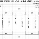 20120902第39回江南区バスケットボール大会詳細