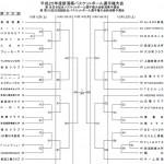 2013県選手権組み合わせ