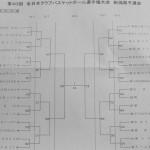2013クラブ選手権組み合わせ