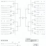 2014新潟県クラブトーナメント組み合わせ