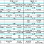 2014西リーグ詳細